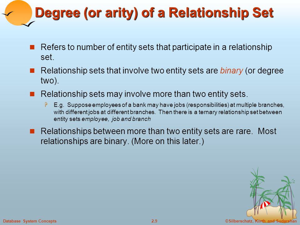 ©Silberschatz, Korth and Sudarshan2.9Database System Concepts Degree (or arity) of a Relationship Set Refers to number of entity sets that participate in a relationship set.