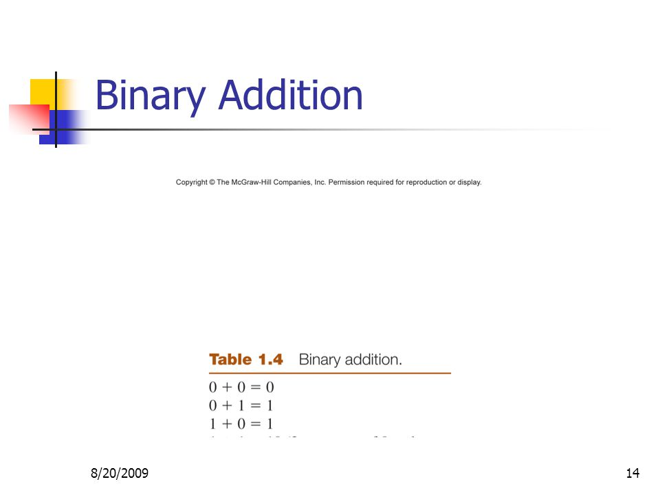 8/20/200914 Binary Addition