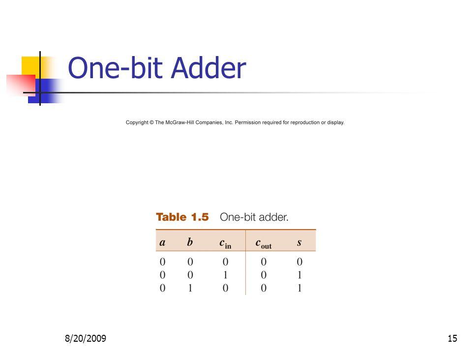 8/20/200915 One-bit Adder