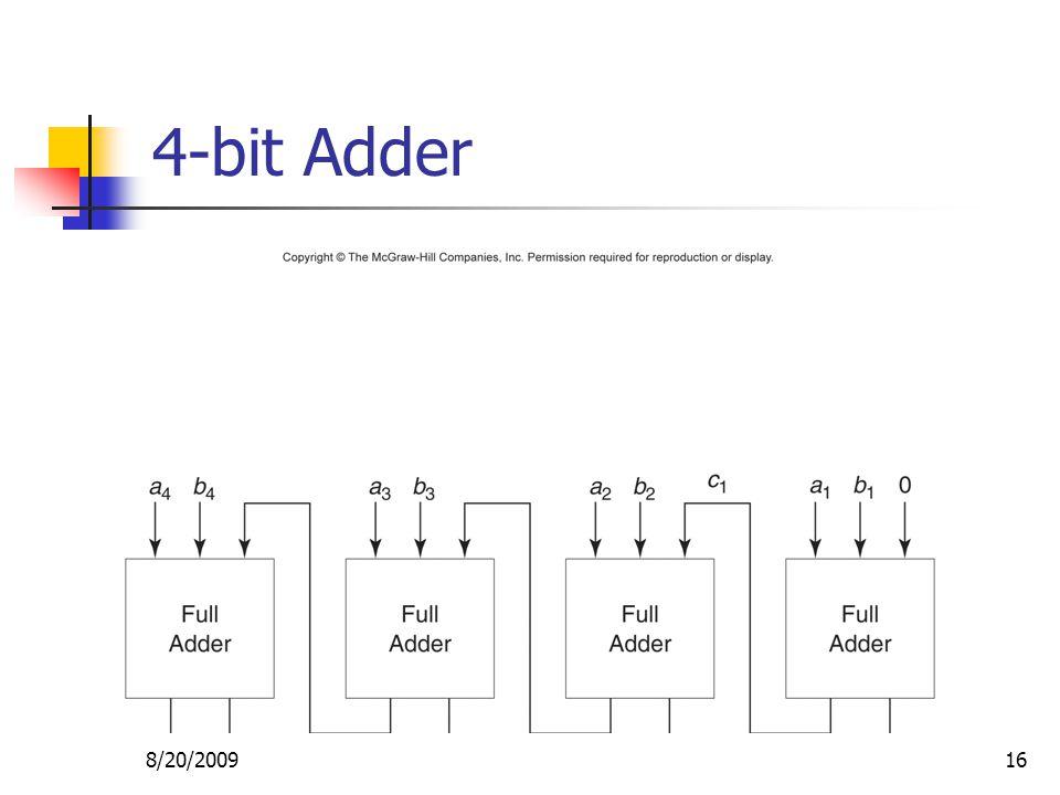 8/20/200916 4-bit Adder