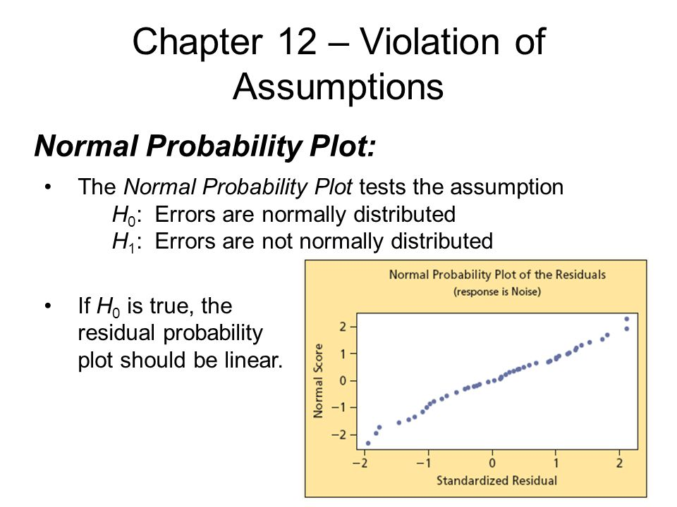 Chapter 12 – Violation of Assumptions Normal Probability Plot: The Normal Probability Plot tests the assumption H 0 : Errors are normally distributed H 1 : Errors are not normally distributed If H 0 is true, the residual probability plot should be linear.