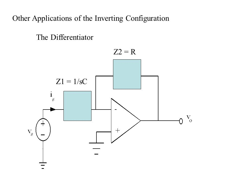 Other Applications of the Inverting Configuration The Differentiator Z1 = 1/sC Z2 = R