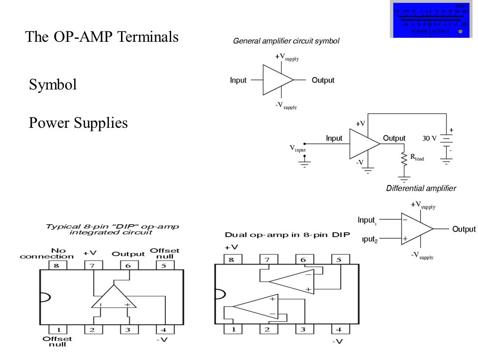 The OP-AMP Terminals Symbol Power Supplies