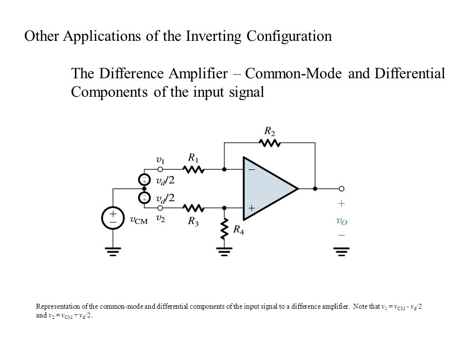 Representation of the common-mode and differential components of the input signal to a difference amplifier.
