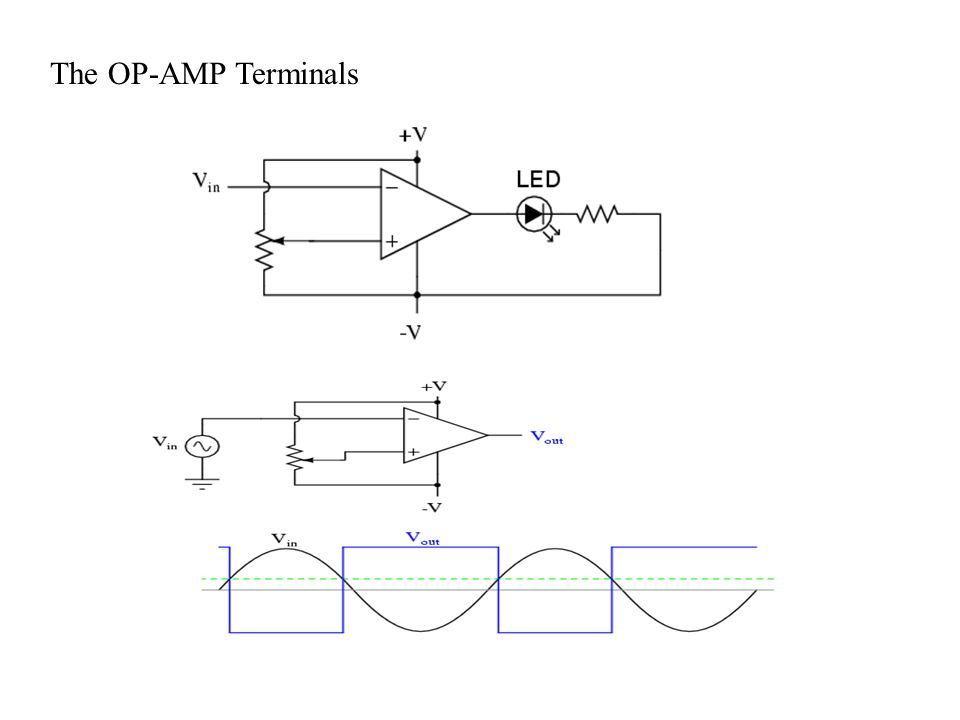 The OP-AMP Terminals