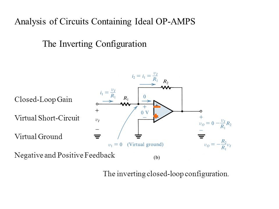 Analysis of Circuits Containing Ideal OP-AMPS The Inverting Configuration The inverting closed-loop configuration.