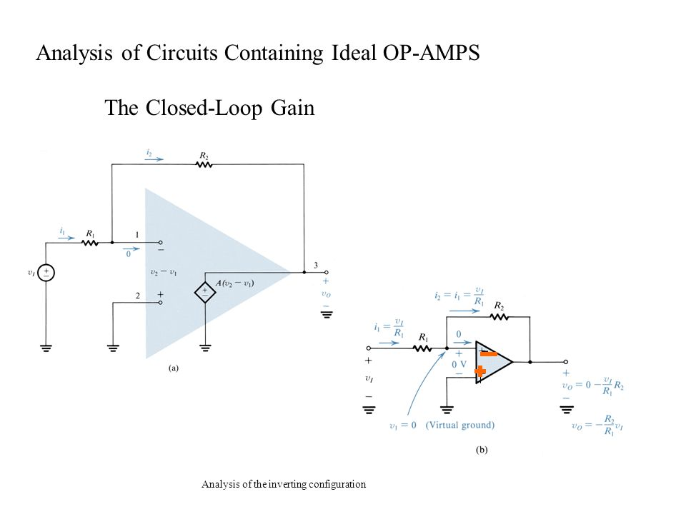 Analysis of Circuits Containing Ideal OP-AMPS The Closed-Loop Gain Analysis of the inverting configuration -
