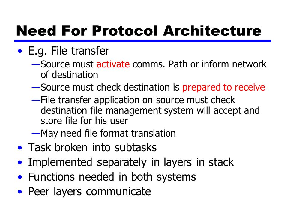 Need For Protocol Architecture E.g. File transfer —Source must activate comms.