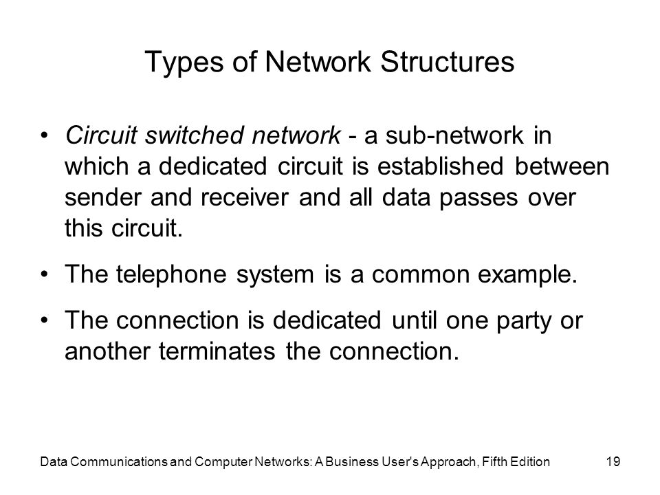 Types of Network Structures Circuit switched network - a sub-network in which a dedicated circuit is established between sender and receiver and all data passes over this circuit.