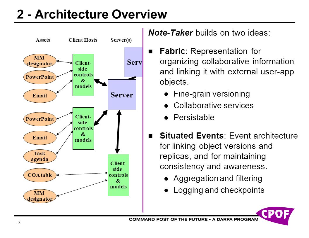 3 2 - Architecture Overview PowerPoint COA table  Task agenda Client- side controls & models Note-Taker builds on two ideas: Fabric: Representation for organizing collaborative information and linking it with external user-app objects.
