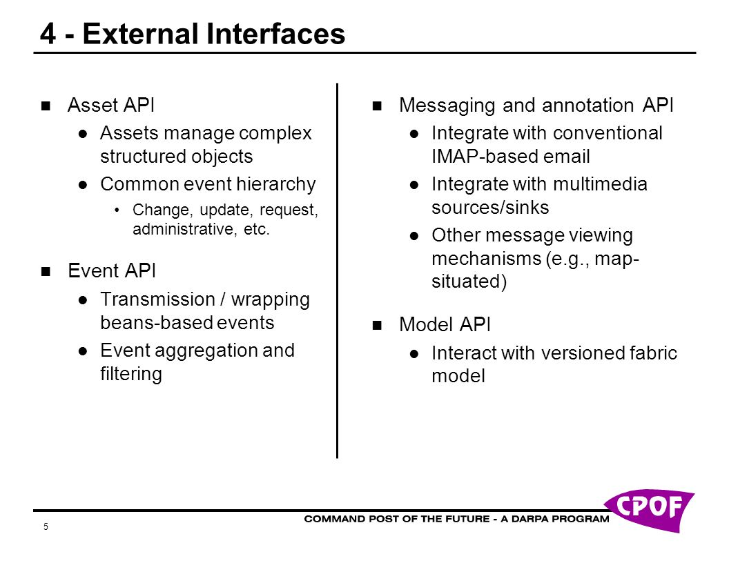 5 4 - External Interfaces Asset API Assets manage complex structured objects Common event hierarchy Change, update, request, administrative, etc.