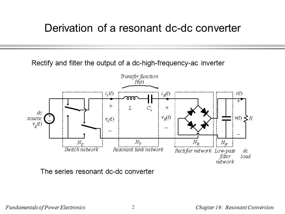 Fundamentals of Power Electronics 2 Chapter 19: Resonant Conversion Derivation of a resonant dc-dc converter Rectify and filter the output of a dc-high-frequency-ac inverter The series resonant dc-dc converter