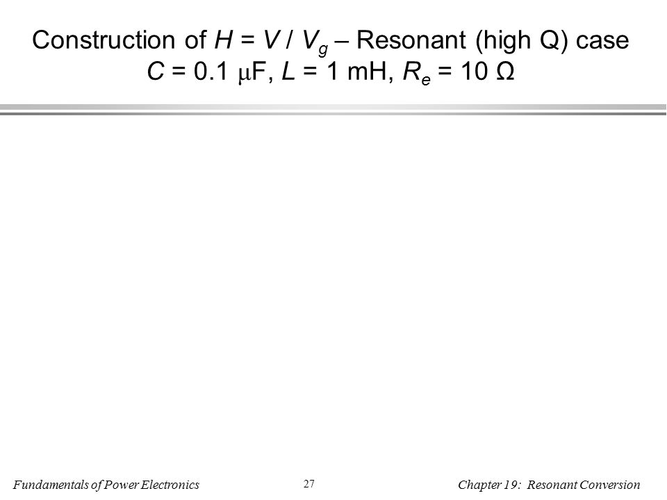 Fundamentals of Power Electronics 27 Chapter 19: Resonant Conversion Construction of H = V / V g – Resonant (high Q) case C = 0.1 μ F, L = 1 mH, R e = 10 Ω
