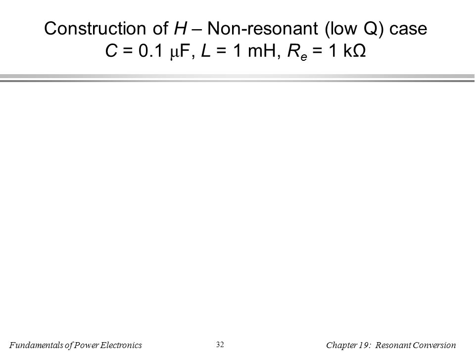 Fundamentals of Power Electronics 32 Chapter 19: Resonant Conversion Construction of H – Non-resonant (low Q) case C = 0.1 μ F, L = 1 mH, R e = 1 kΩ