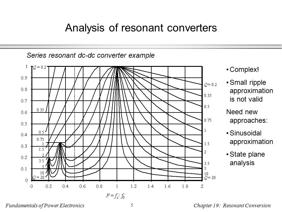 Fundamentals of Power Electronics 5 Chapter 19: Resonant Conversion Analysis of resonant converters Series resonant dc-dc converter example Complex.