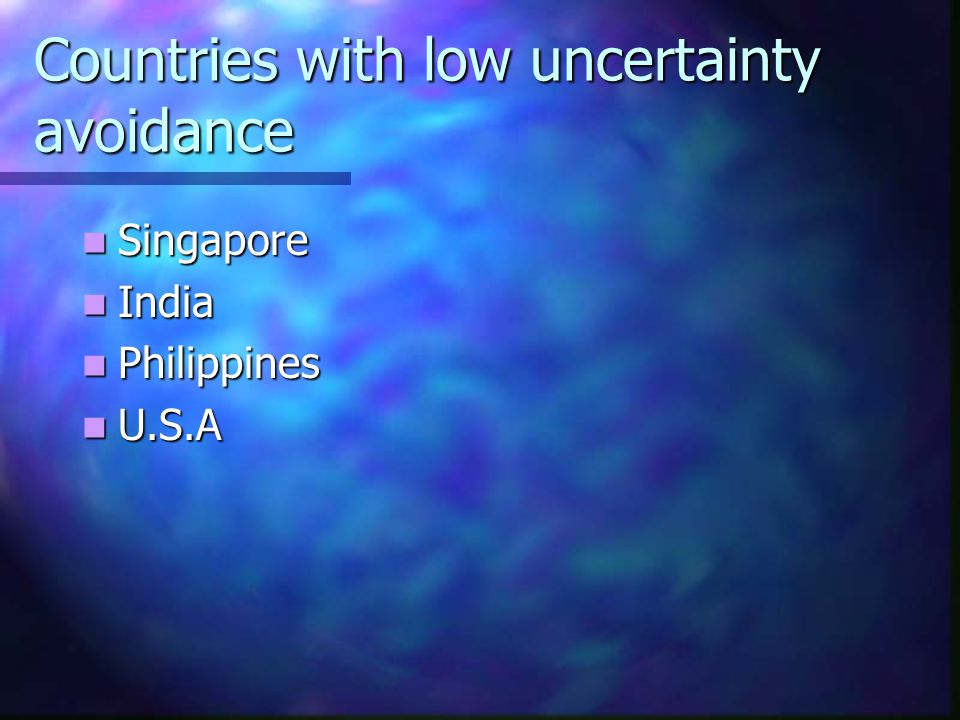 Countries with low uncertainty avoidance Singapore Singapore India India Philippines Philippines U.S.A U.S.A