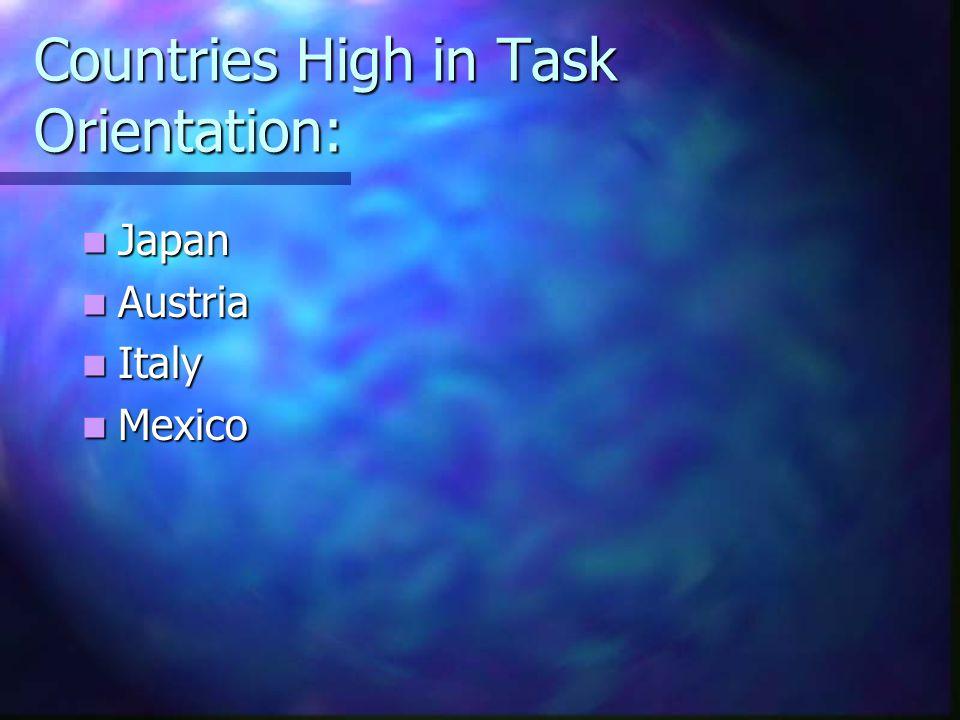 Countries High in Task Orientation: Japan Japan Austria Austria Italy Italy Mexico Mexico