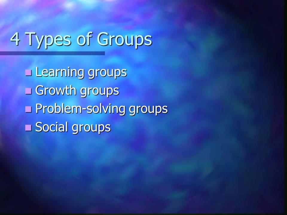 4 Types of Groups Learning groups Learning groups Growth groups Growth groups Problem-solving groups Problem-solving groups Social groups Social group