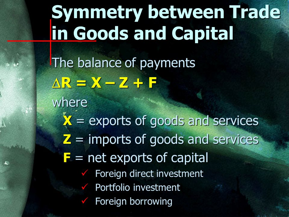 Symmetry between Trade in Goods and Capital The balance of payments  R = X – Z + F where X = exports of goods and services X = exports of goods and services Z = imports of goods and services Z = imports of goods and services F = net exports of capital F = net exports of capital Foreign direct investment Foreign direct investment Portfolio investment Portfolio investment Foreign borrowing Foreign borrowing
