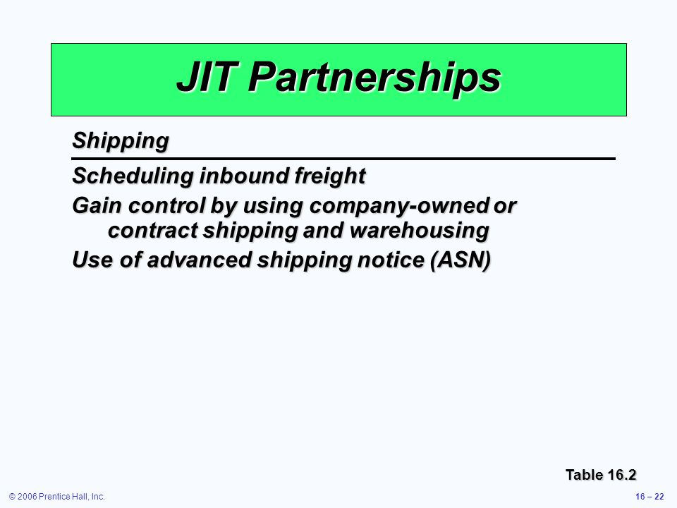 © 2006 Prentice Hall, Inc.16 – 22 JIT Partnerships Shipping Scheduling inbound freight Gain control by using company-owned or contract shipping and warehousing Use of advanced shipping notice (ASN) Table 16.2