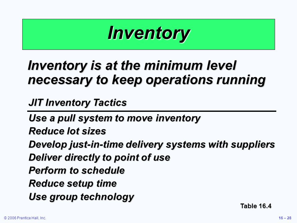 © 2006 Prentice Hall, Inc.16 – 28 Inventory Inventory is at the minimum level necessary to keep operations running JIT Inventory Tactics Use a pull system to move inventory Reduce lot sizes Develop just-in-time delivery systems with suppliers Deliver directly to point of use Perform to schedule Reduce setup time Use group technology Table 16.4