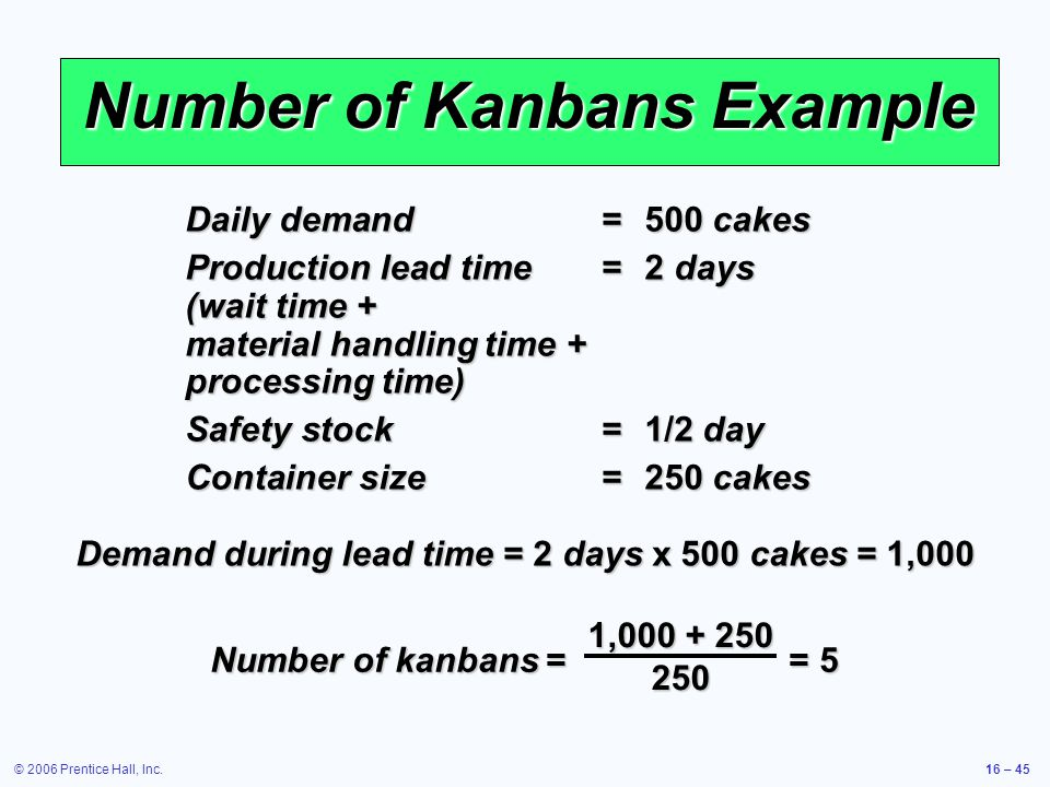 © 2006 Prentice Hall, Inc.16 – 45 Number of Kanbans Example Daily demand=500 cakes Production lead time=2 days (wait time + material handling time + processing time) Safety stock=1/2 day Container size=250 cakes Demand during lead time = 2 days x 500 cakes = 1,000 Number of kanbans = = 5 1,