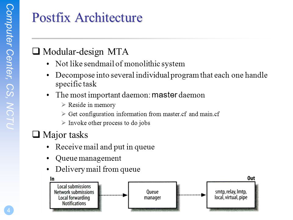 Computer Center, CS, NCTU 4 Postfix Architecture  Modular-design MTA Not like sendmail of monolithic system Decompose into several individual program that each one handle specific task The most important daemon: master daemon  Reside in memory  Get configuration information from master.cf and main.cf  Invoke other process to do jobs  Major tasks Receive mail and put in queue Queue management Delivery mail from queue