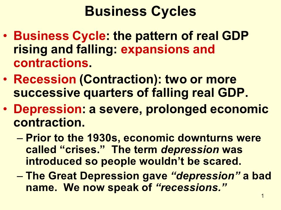 1 Business Cycles Business Cycle: the pattern of real GDP rising and falling: expansions and contractions.