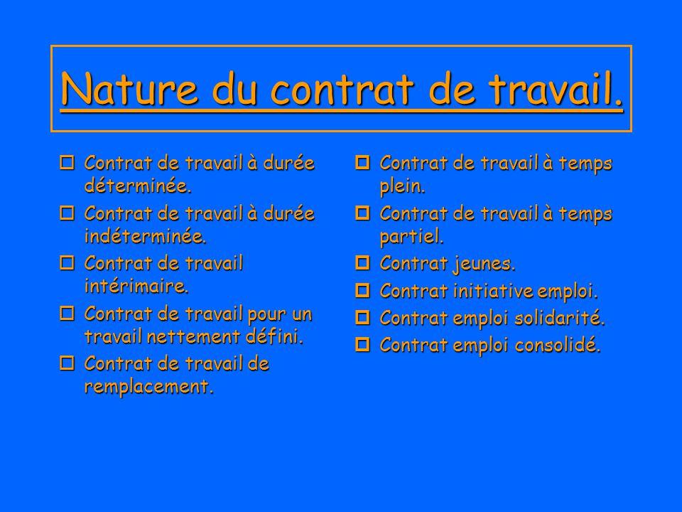 Nature du contrat de travail. oContrat de travail à durée