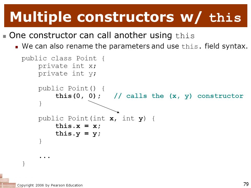 Copyright 2006 by Pearson Education 79 Multiple constructors w/ this One constructor can call another using this We can also rename the parameters and use this.