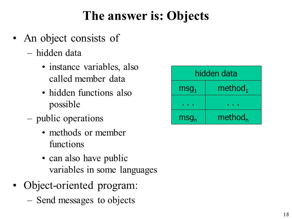 18 The answer is: Objects An object consists of –hidden data instance variables, also called member data hidden functions also possible –public operations methods or member functions can also have public variables in some languages Object-oriented program: –Send messages to objects hidden data method 1 msg 1...