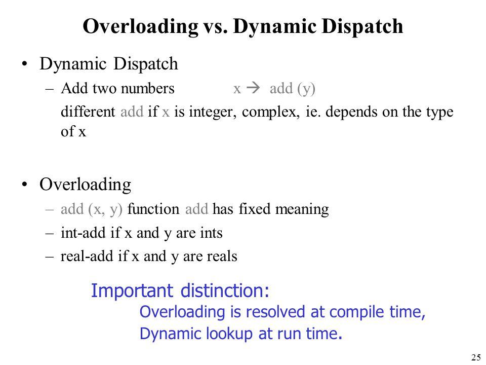 25 Overloading vs.