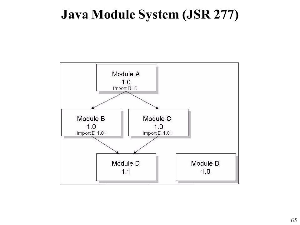 65 Java Module System (JSR 277)