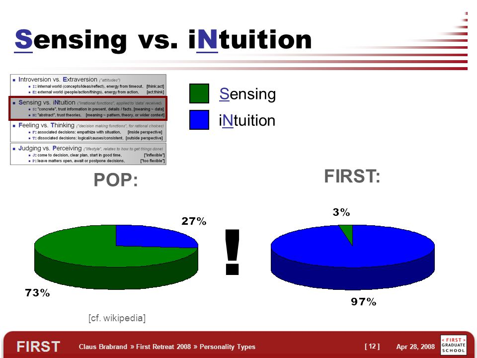 Claus Brabrand » First Retreat 2008 » Personality Types Apr 28, 2008 [ 12 ] Sensing vs.