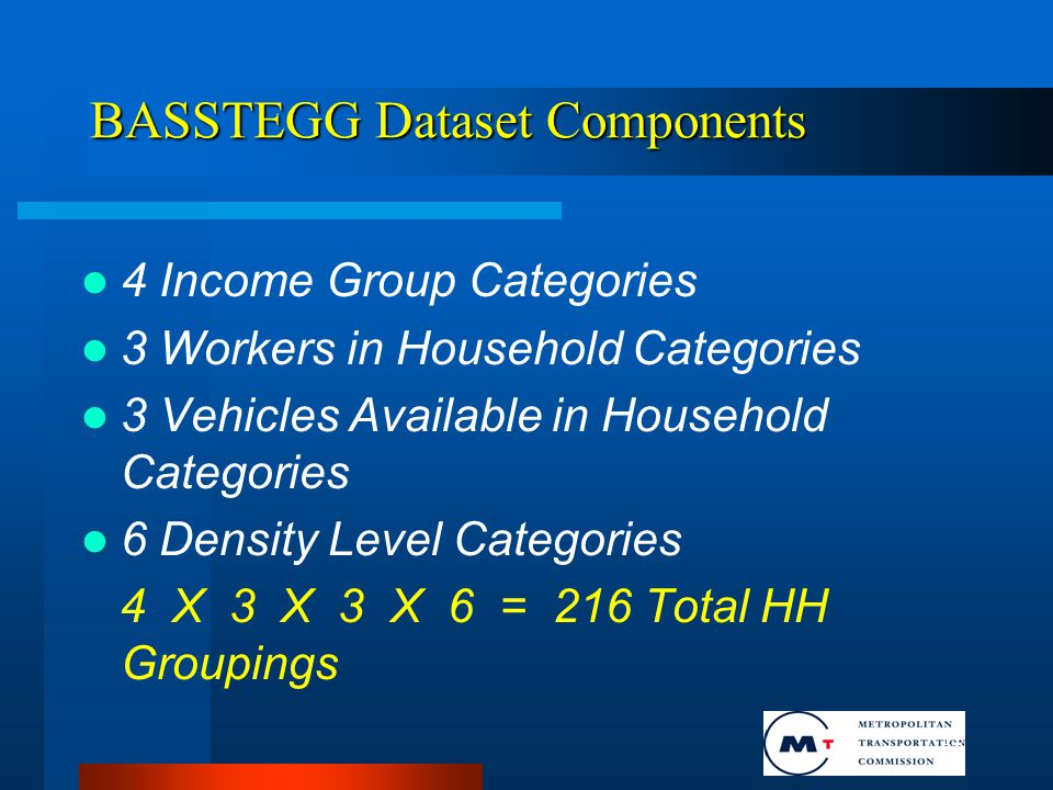 12 BASSTEGG Dataset Components 4 Income Group Categories 3 Workers in Household Categories 3 Vehicles Available in Household Categories 6 Density Level Categories 4 X 3 X 3 X 6 = 216 Total HH Groupings