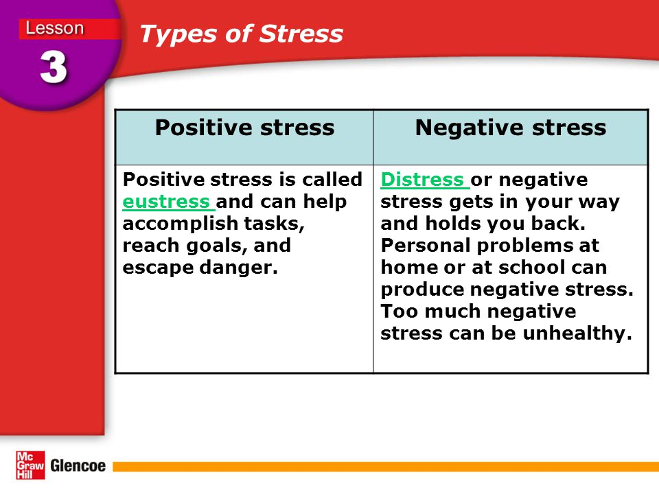 Types of Stress Positive stressNegative stress Positive stress is called eustress and can help accomplish tasks, reach goals, and escape danger.