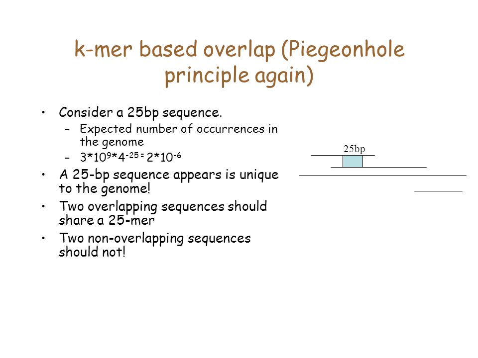 k-mer based overlap (Piegeonhole principle again) Consider a 25bp sequence.