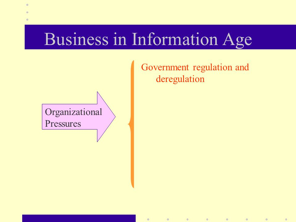 Business in Information Age Organizational Pressures Government regulation and deregulation