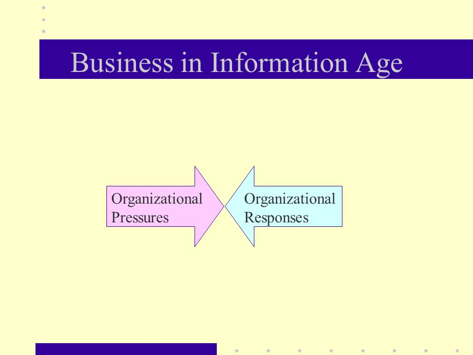 Business in Information Age Organizational Pressures Organizational Responses