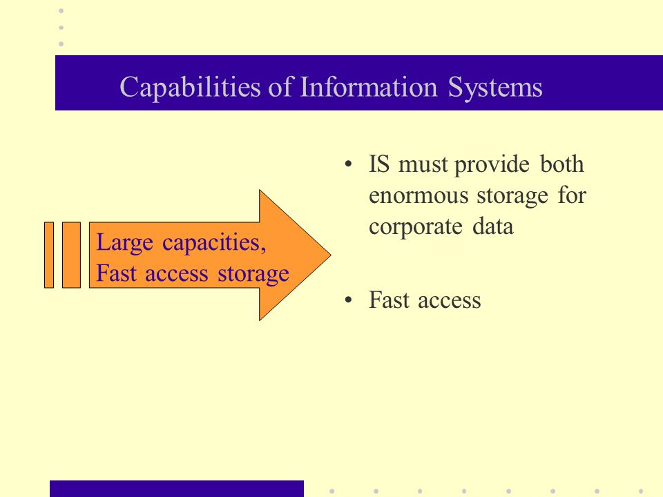 Capabilities of Information Systems IS must provide both enormous storage for corporate data Fast access Large capacities, Fast access storage