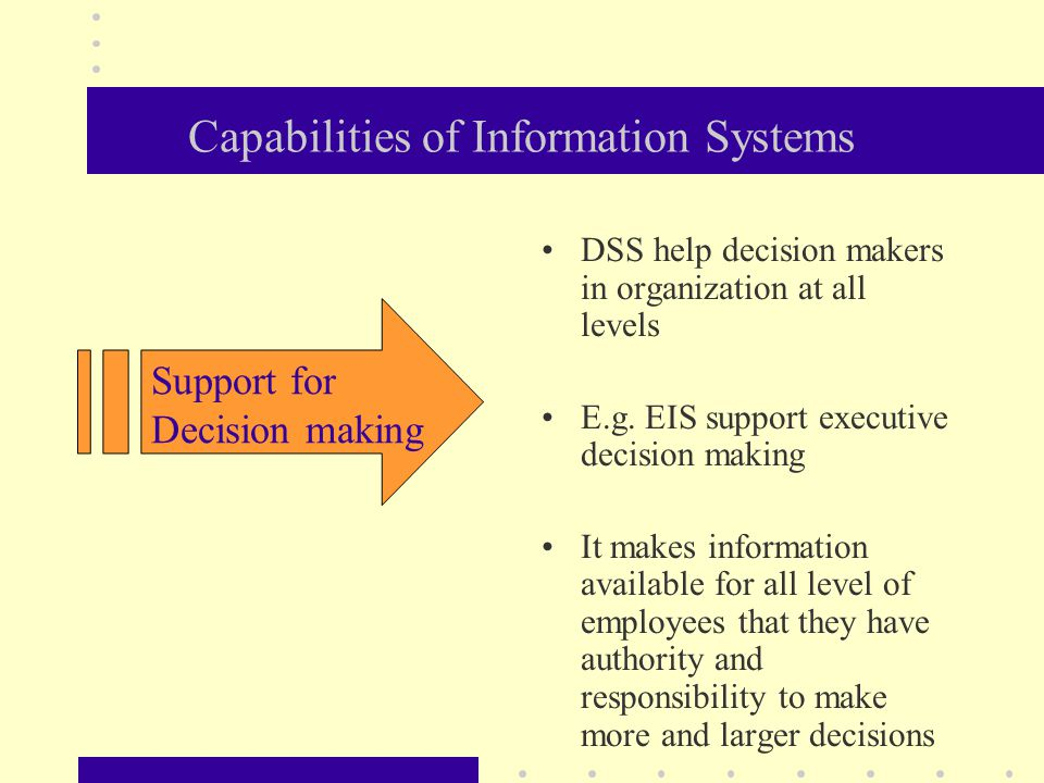 Capabilities of Information Systems DSS help decision makers in organization at all levels E.g.