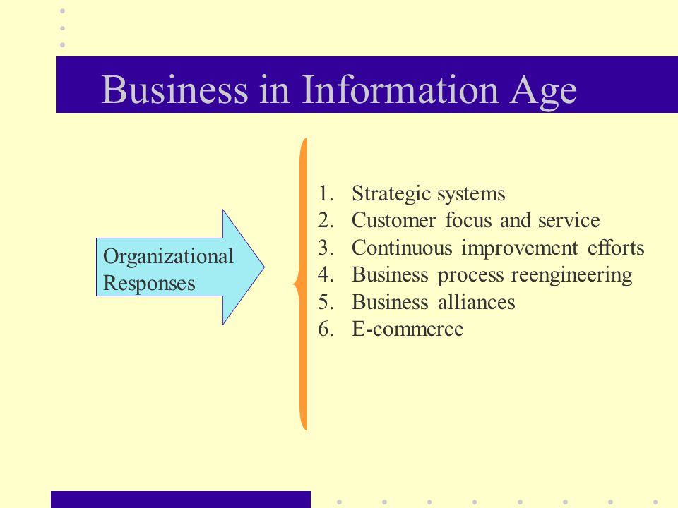 Business in Information Age Organizational Responses 1.Strategic systems 2.Customer focus and service 3.Continuous improvement efforts 4.Business process reengineering 5.Business alliances 6.E-commerce