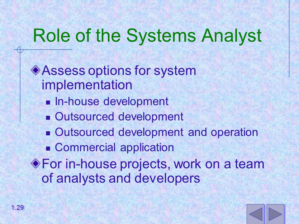 Role of the Systems Analyst Assess options for system implementation In-house development Outsourced development Outsourced development and operation Commercial application For in-house projects, work on a team of analysts and developers 1.29