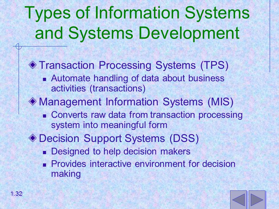 Types of Information Systems and Systems Development Transaction Processing Systems (TPS) Automate handling of data about business activities (transactions) Management Information Systems (MIS) Converts raw data from transaction processing system into meaningful form Decision Support Systems (DSS) Designed to help decision makers Provides interactive environment for decision making 1.32