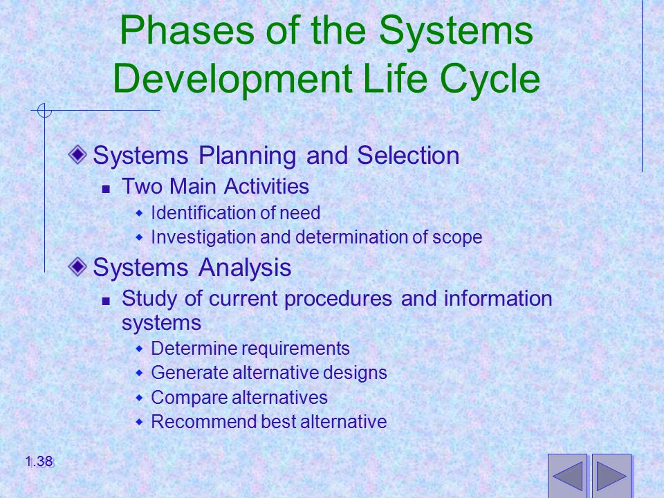 Phases of the Systems Development Life Cycle Systems Planning and Selection Two Main Activities  Identification of need  Investigation and determination of scope Systems Analysis Study of current procedures and information systems  Determine requirements  Generate alternative designs  Compare alternatives  Recommend best alternative 1.38