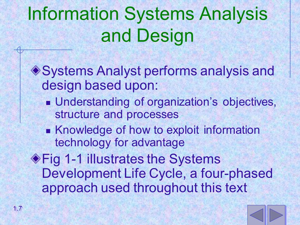 Information Systems Analysis and Design Systems Analyst performs analysis and design based upon: Understanding of organization's objectives, structure and processes Knowledge of how to exploit information technology for advantage Fig 1-1 illustrates the Systems Development Life Cycle, a four-phased approach used throughout this text 1.7