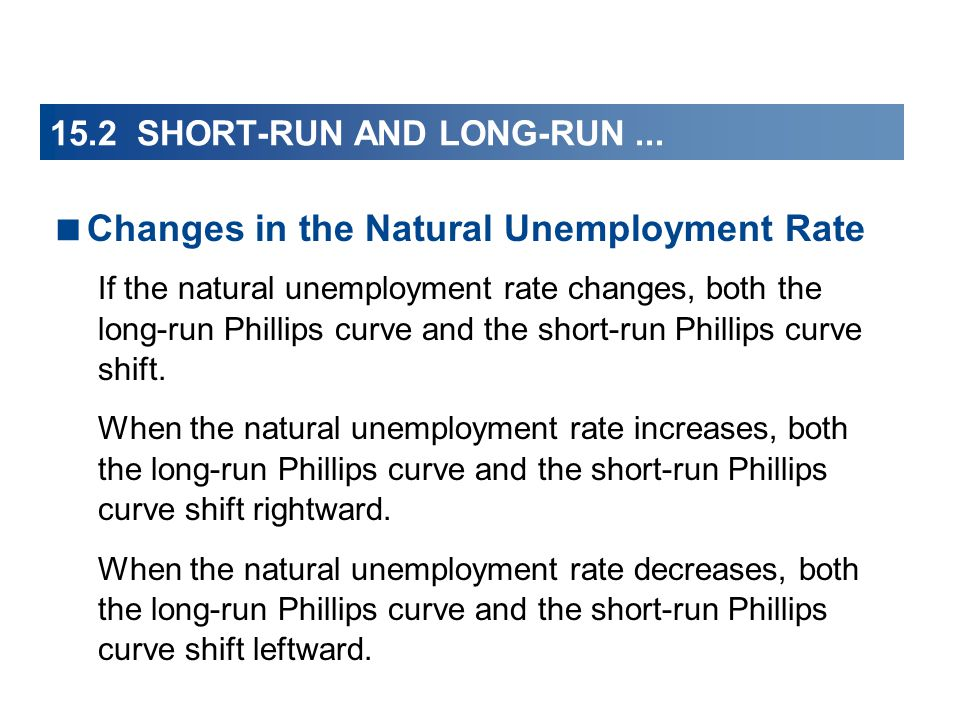  Changes in the Natural Unemployment Rate If the natural unemployment rate changes, both the long-run Phillips curve and the short-run Phillips curve shift.