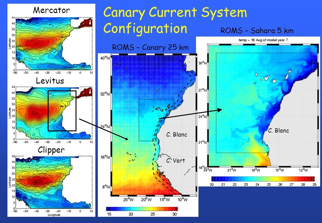 Canary Current System Configuration ROMS – Canary 25 km C.