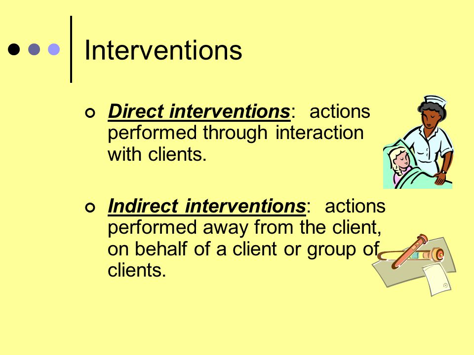 Nursing Interventions Road maps directing the best ways to provide nursing care.