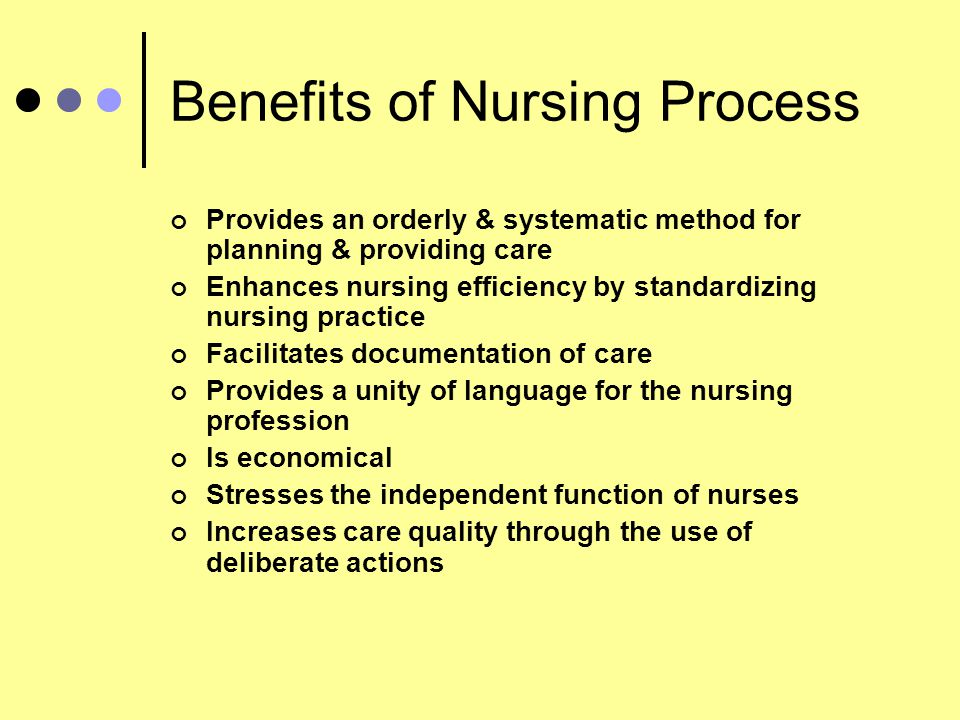 Definition of the Nursing Process An organized sequence of problem- solving steps used to identify and to manage the health problems of clients It is accepted for clinical practice established by the American Nurses Association